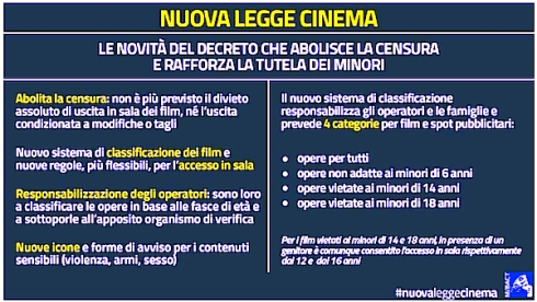 Nuova-Legge-Cinema-Tutela-Minori